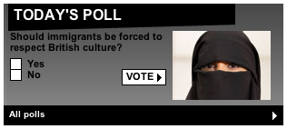 Stupid Daily Mail muslim poll